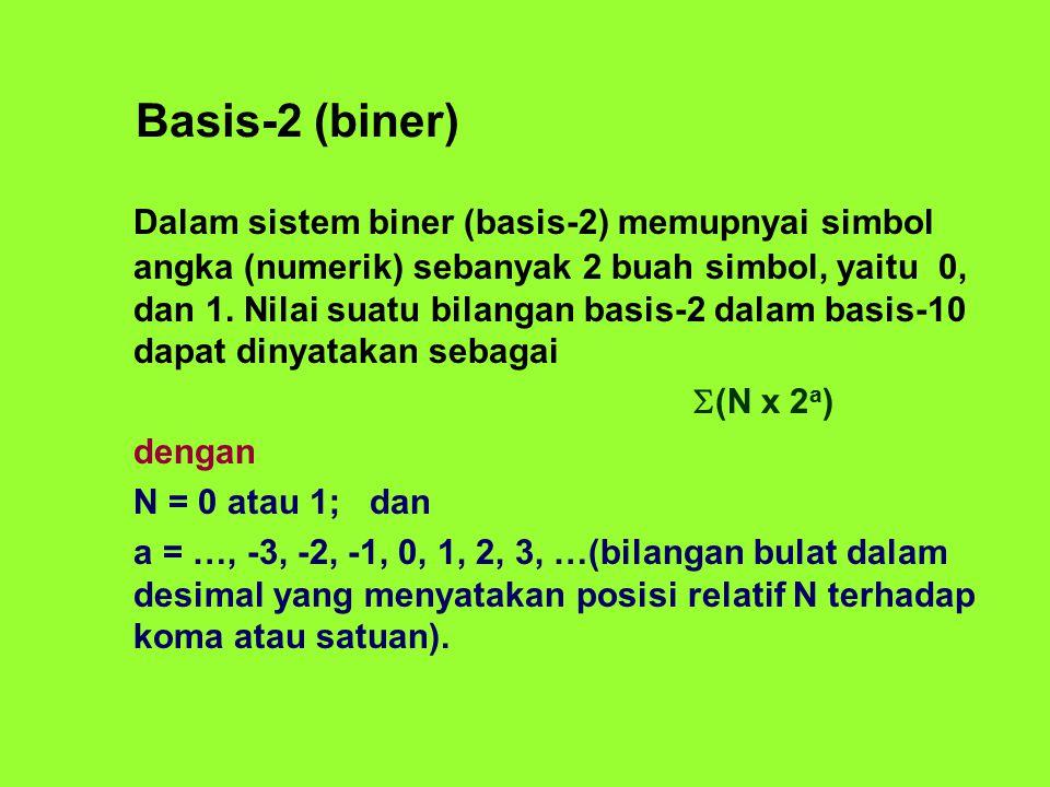 Basis-2 (biner)
