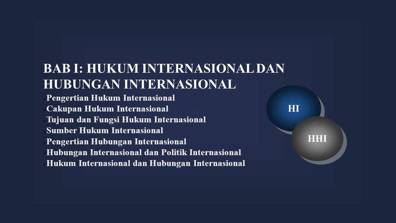 BAB I: HUKUM INTERNASIONAL DAN HUBUNGAN INTERNASIONAL