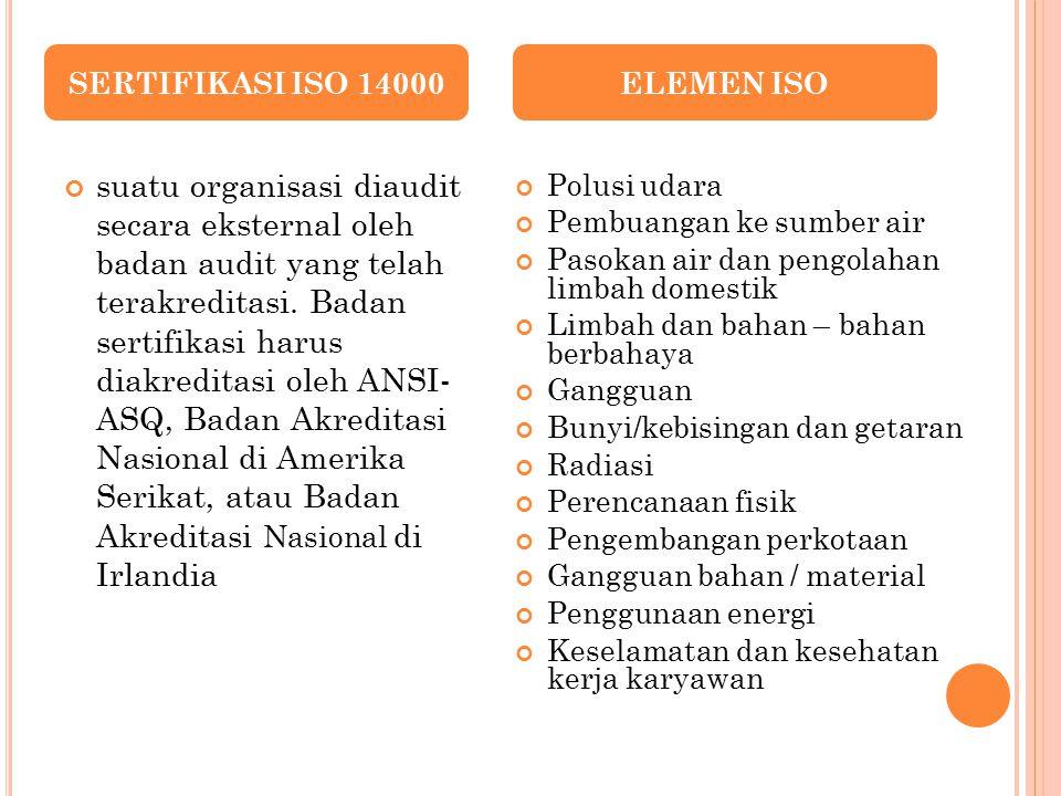 SERTIFIKASI ISO 14000 ELEMEN ISO.