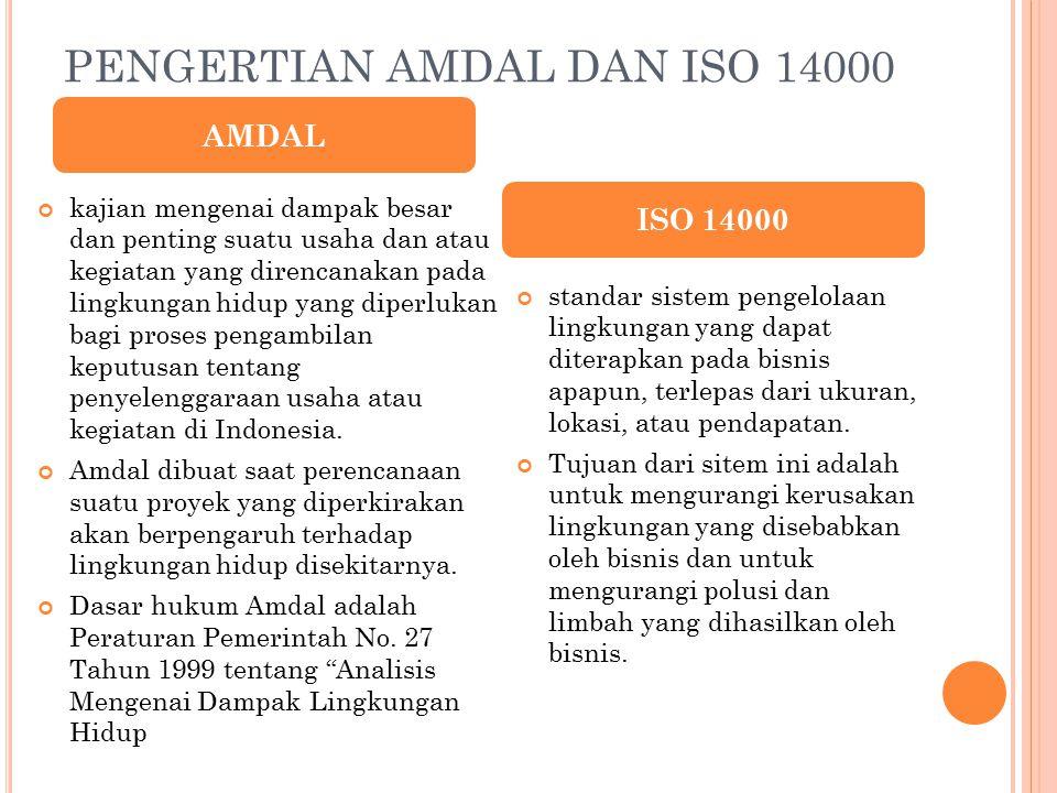 PENGERTIAN AMDAL DAN ISO 14000