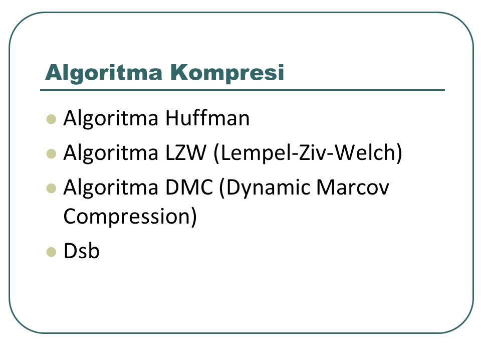 Algoritma LZW (Lempel-Ziv-Welch)