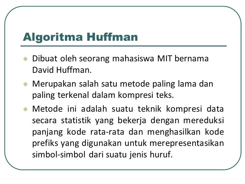 Algoritma Huffman Dibuat oleh seorang mahasiswa MIT bernama David Huffman.
