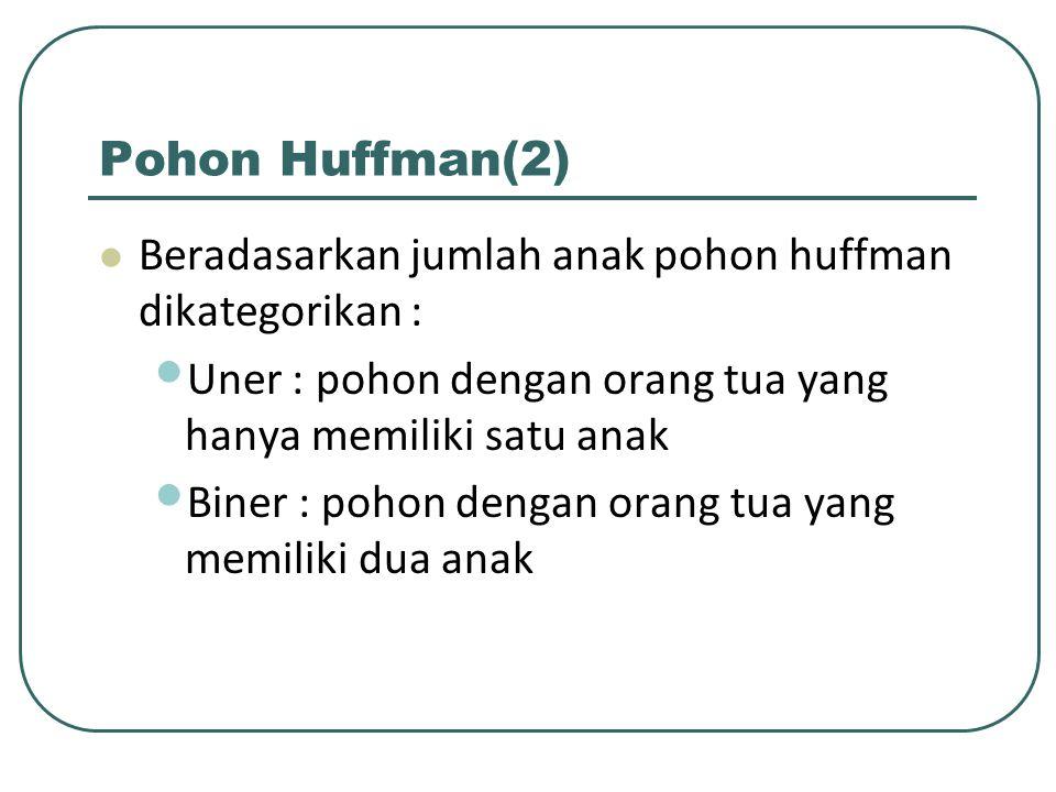 Pohon Huffman(2) Beradasarkan jumlah anak pohon huffman dikategorikan : Uner : pohon dengan orang tua yang hanya memiliki satu anak.