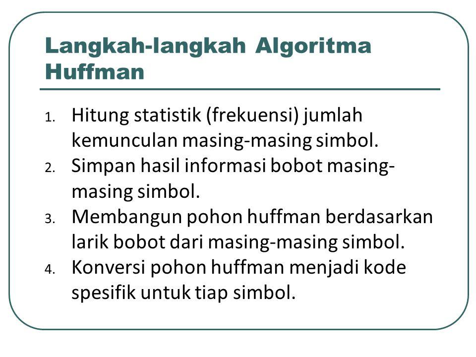 Langkah-langkah Algoritma Huffman