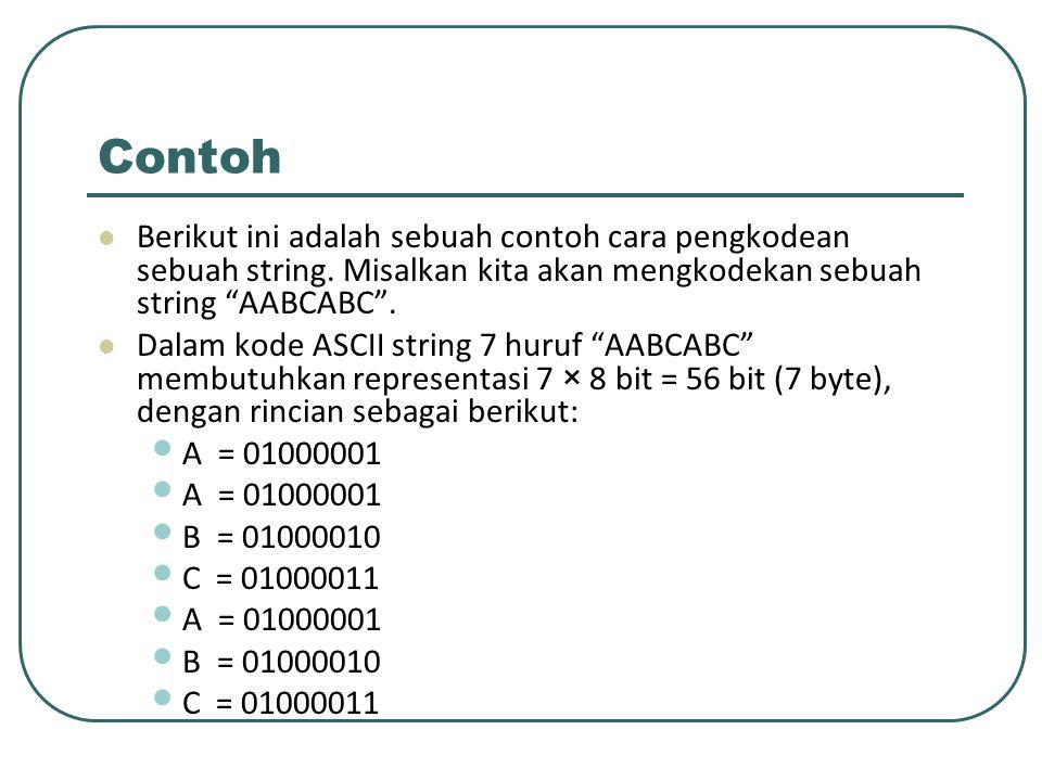 Contoh Berikut ini adalah sebuah contoh cara pengkodean sebuah string. Misalkan kita akan mengkodekan sebuah string AABCABC .