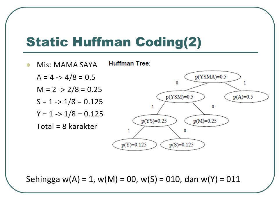 Static Huffman Coding(2)