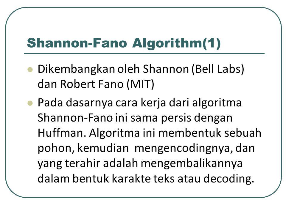 Shannon-Fano Algorithm(1)