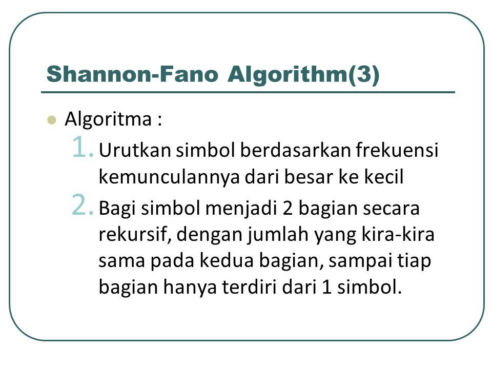 Shannon-Fano Algorithm(3)