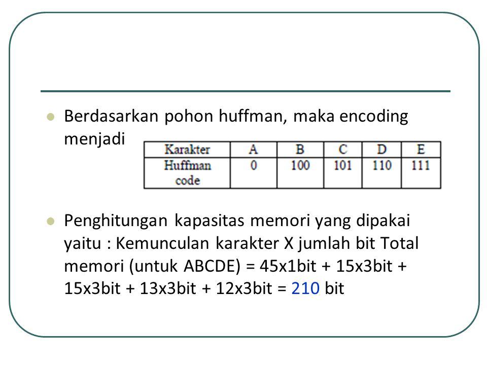 Berdasarkan pohon huffman, maka encoding menjadi