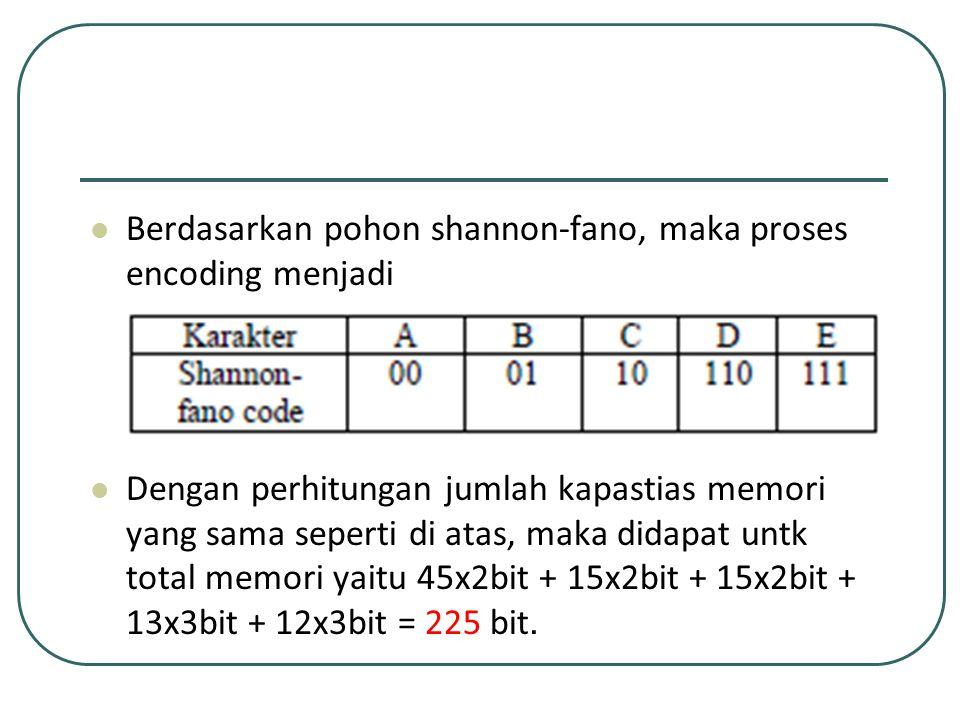 Berdasarkan pohon shannon-fano, maka proses encoding menjadi