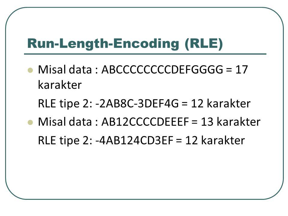 Run-Length-Encoding (RLE)