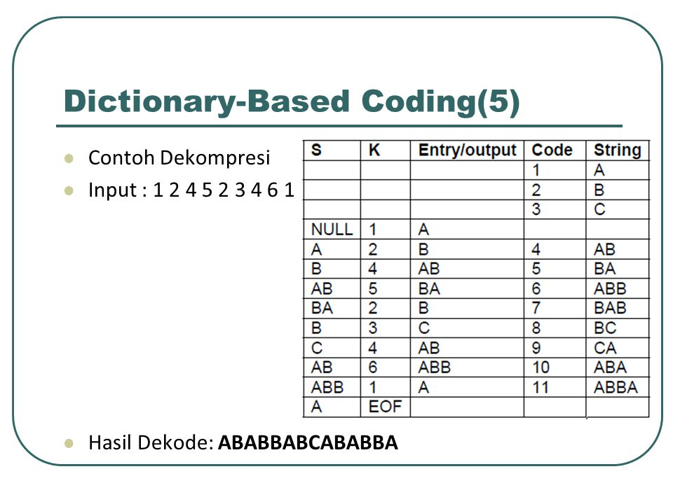 Dictionary-Based Coding(5)