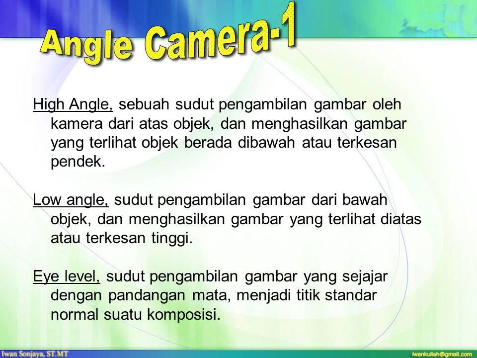 Angle Camera-1