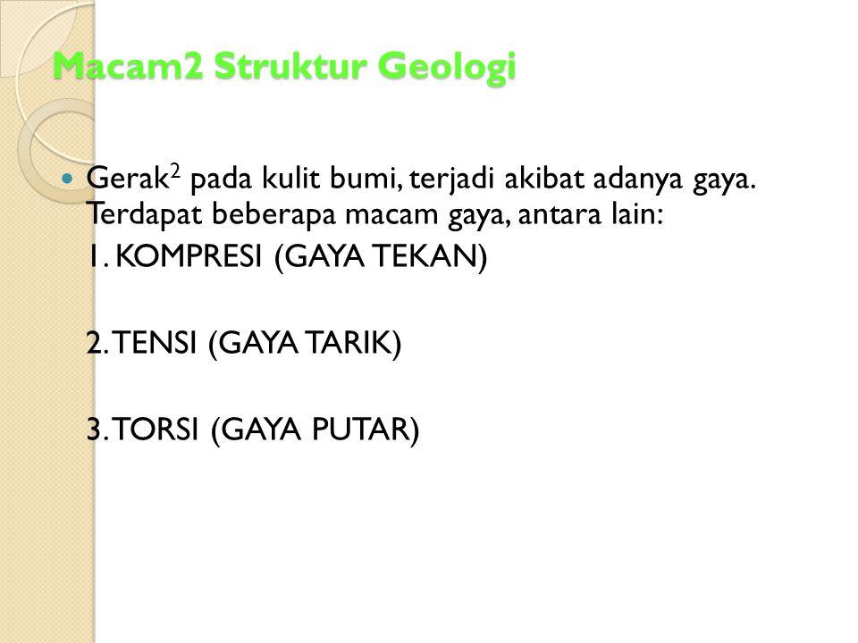 Macam2 Struktur Geologi
