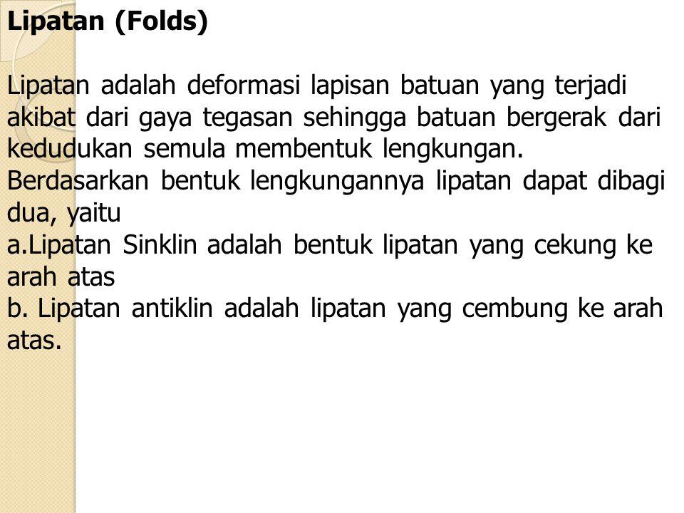 Lipatan (Folds)