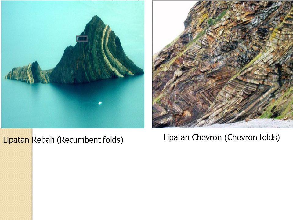 Lipatan Chevron (Chevron folds)