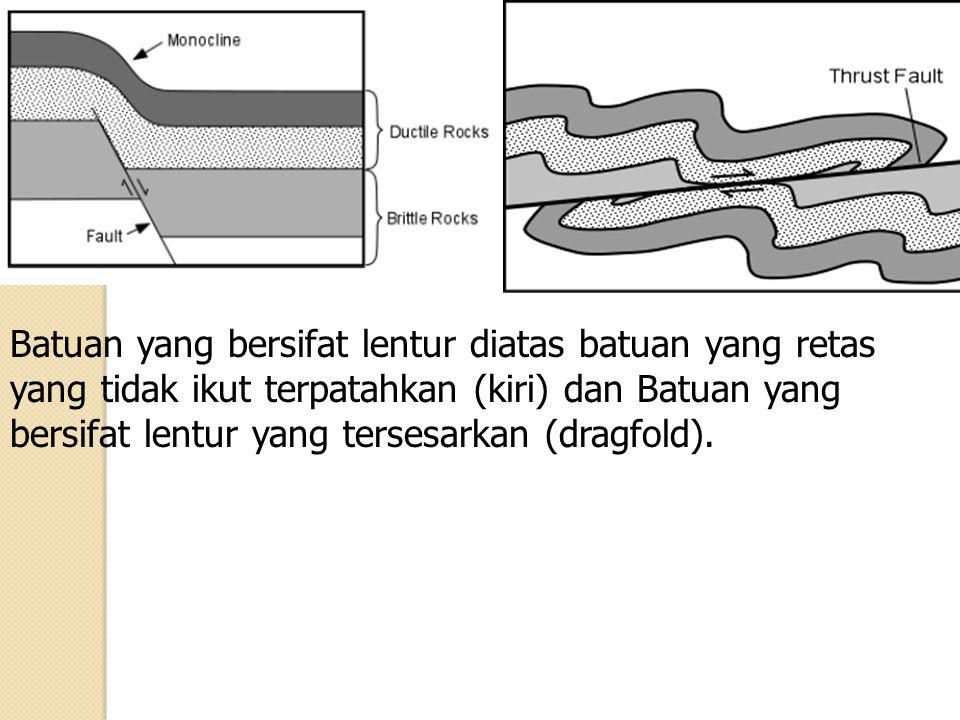Batuan yang bersifat lentur diatas batuan yang retas yang tidak ikut terpatahkan (kiri) dan Batuan yang bersifat lentur yang tersesarkan (dragfold).