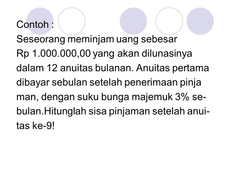 Contoh : Seseorang meminjam uang sebesar. Rp 1.000.000,00 yang akan dilunasinya. dalam 12 anuitas bulanan. Anuitas pertama.