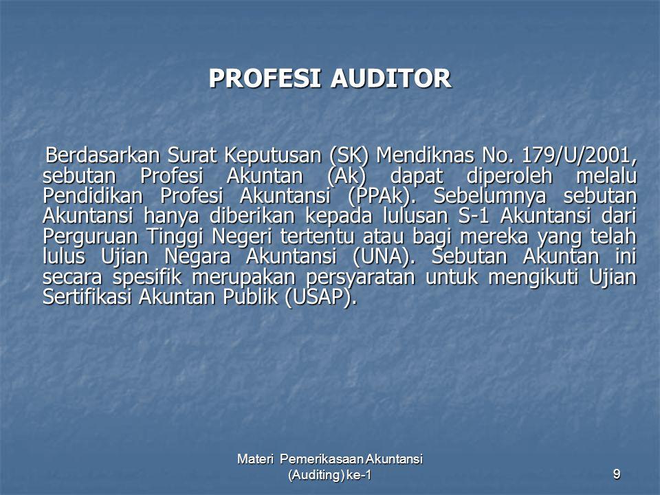 Materi Pemerikasaan Akuntansi (Auditing) ke-1
