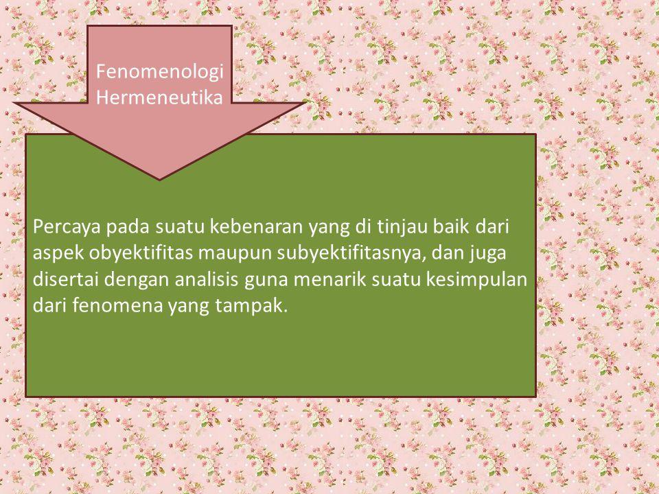 Fenomenologi Hermeneutika.