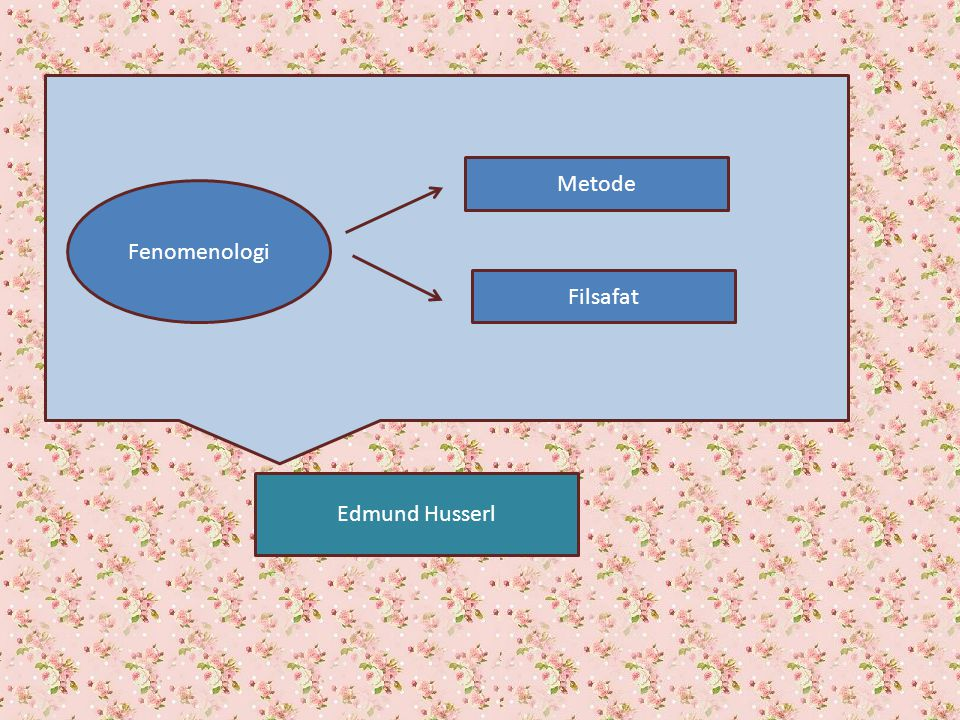 Metode Fenomenologi Filsafat Edmund Husserl