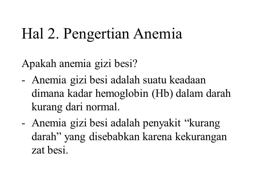 Hal 2. Pengertian Anemia Apakah anemia gizi besi
