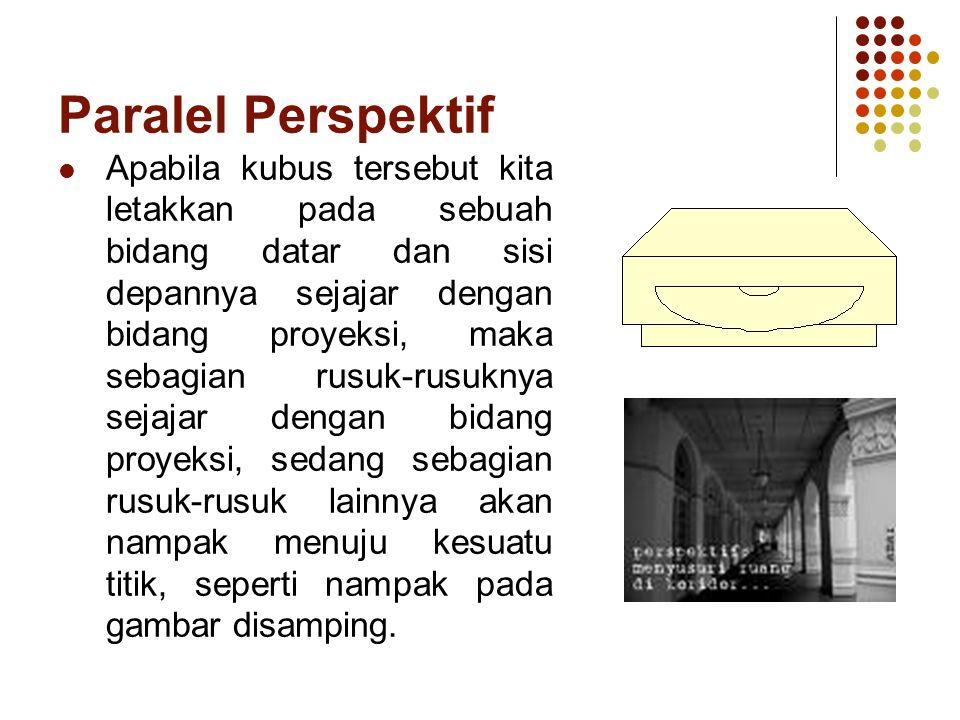 Paralel Perspektif