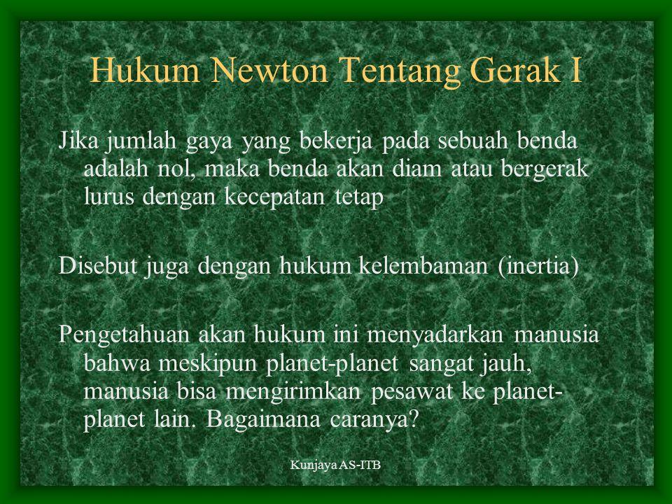Hukum Newton Tentang Gerak I