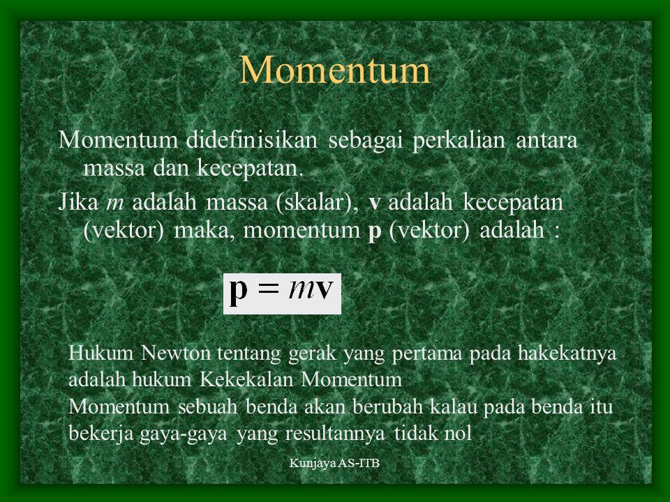 Momentum Momentum didefinisikan sebagai perkalian antara massa dan kecepatan.