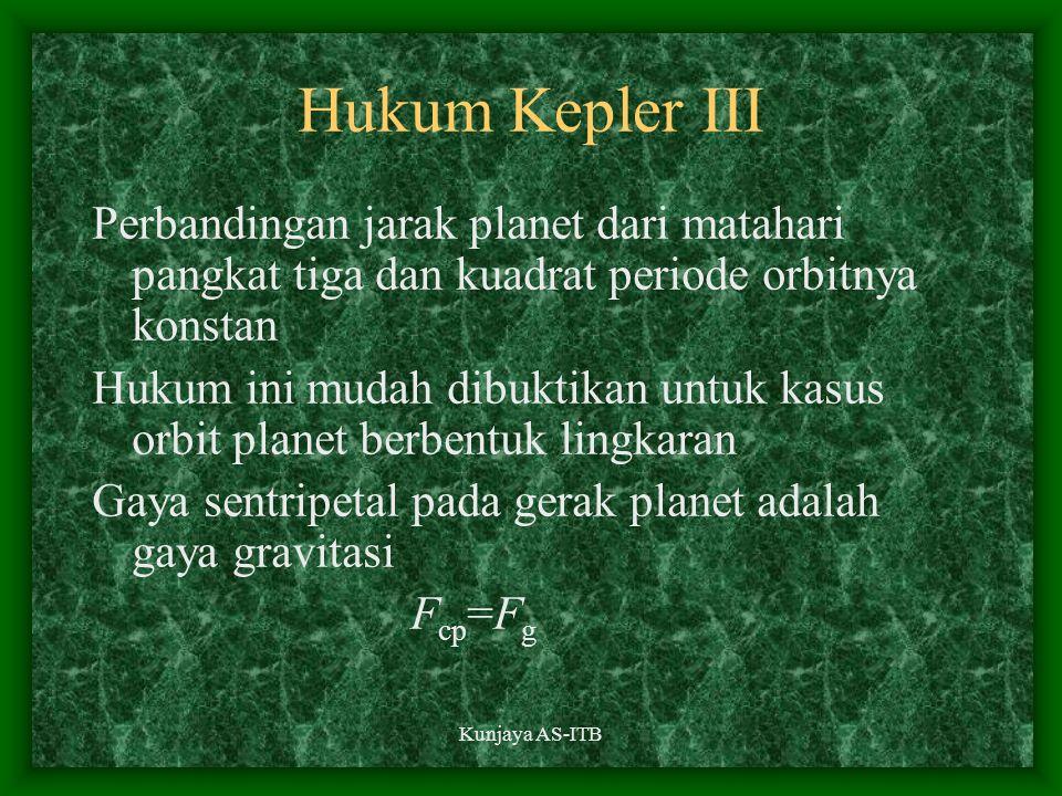 Hukum Kepler III Perbandingan jarak planet dari matahari pangkat tiga dan kuadrat periode orbitnya konstan.