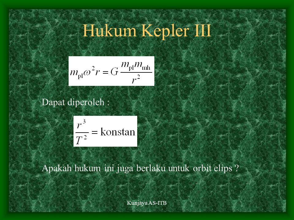 Hukum Kepler III Dapat diperoleh :