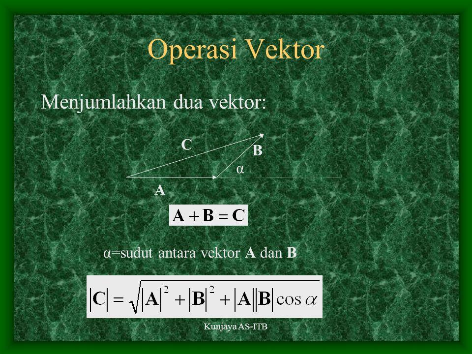 Operasi Vektor Menjumlahkan dua vektor: C B α A