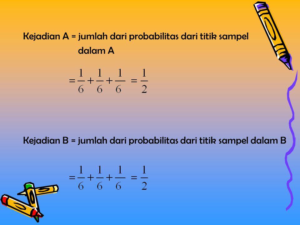 Kejadian A = jumlah dari probabilitas dari titik sampel dalam A