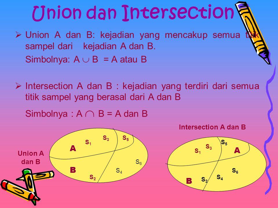 Union dan Intersection