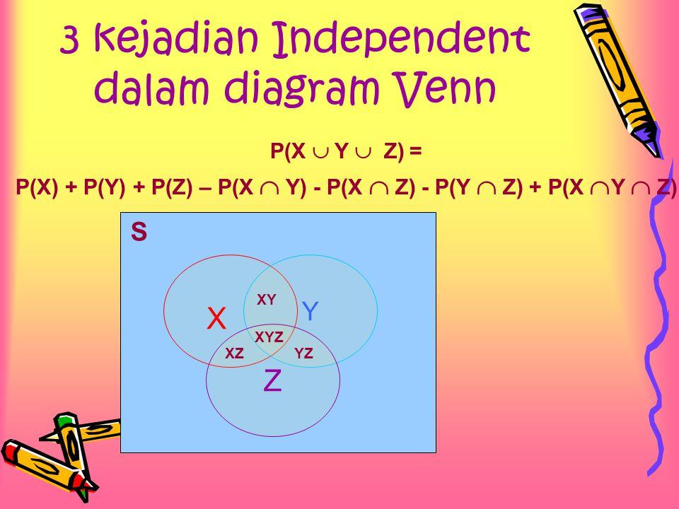 3 kejadian Independent dalam diagram Venn