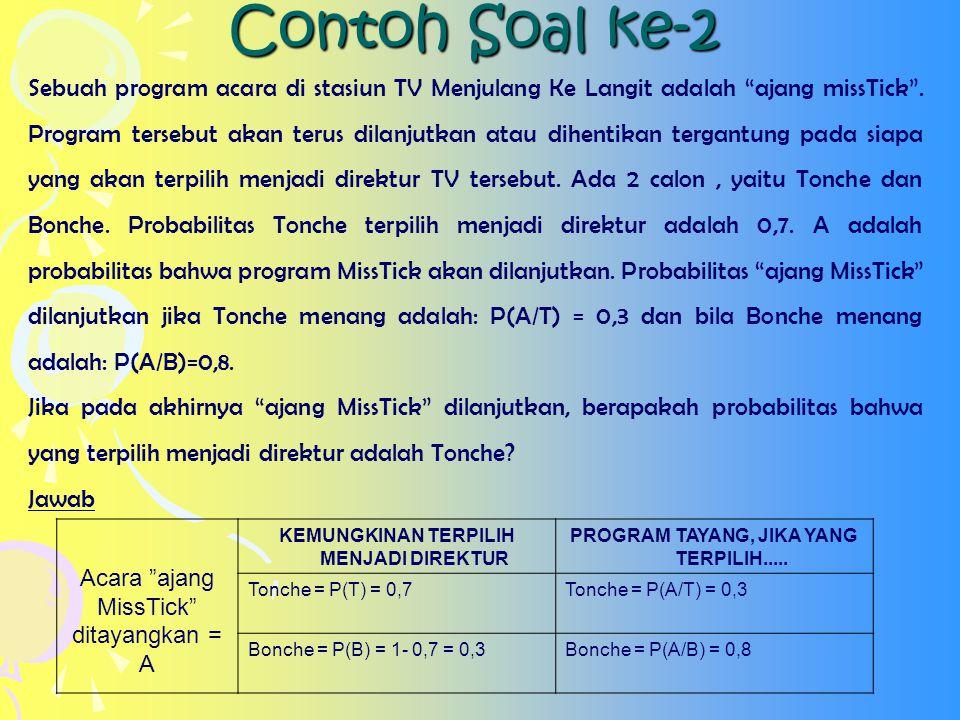 Contoh Soal ke-2