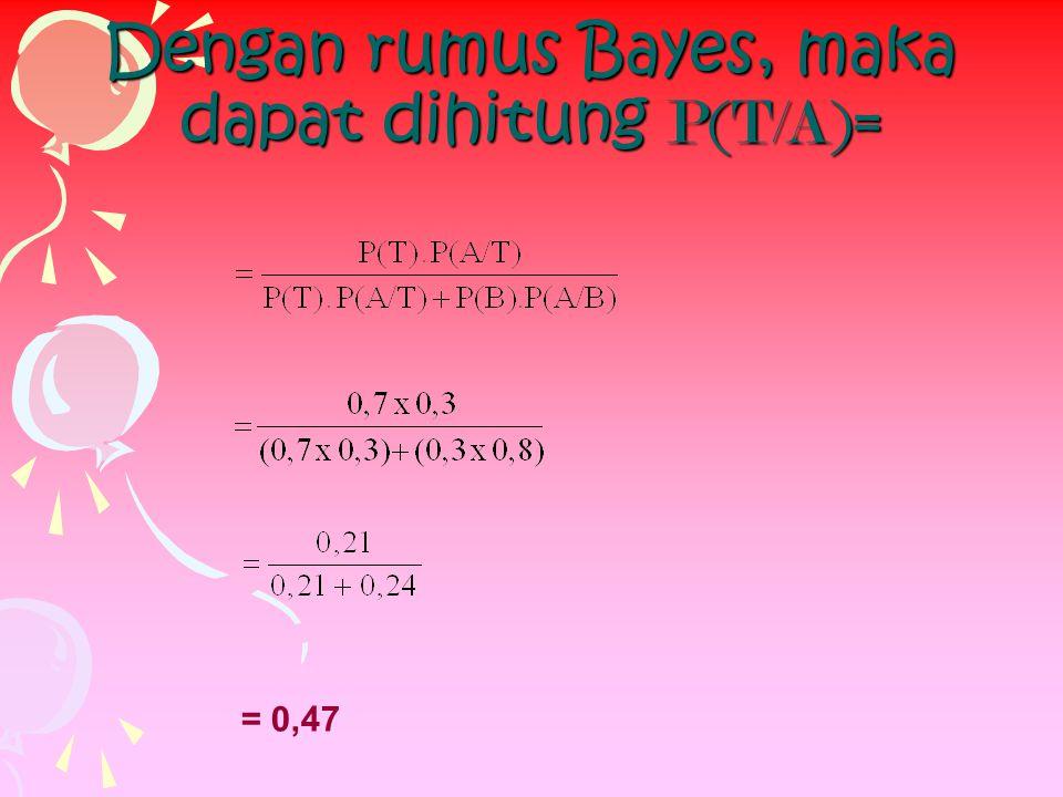 Dengan rumus Bayes, maka dapat dihitung P(T/A)=
