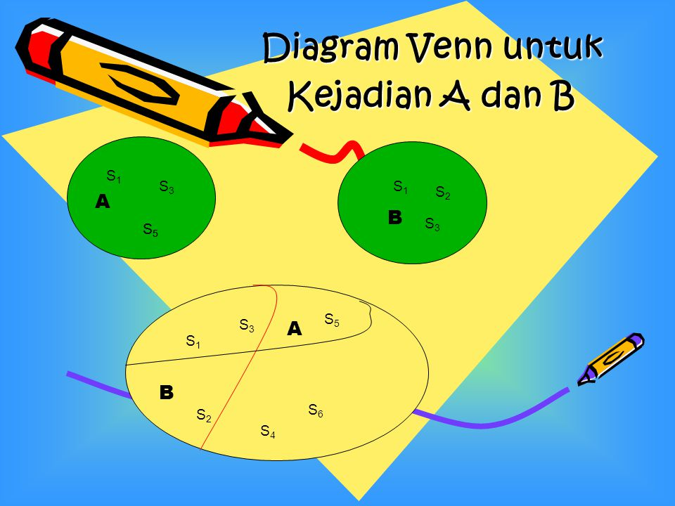 Diagram Venn untuk Kejadian A dan B