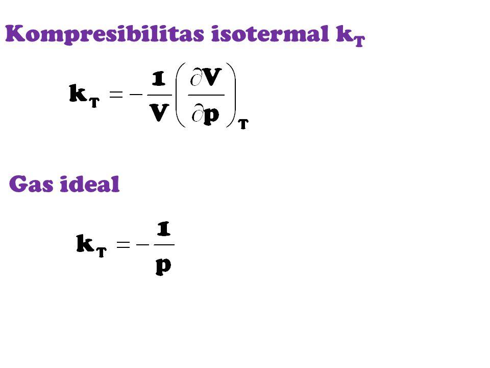 Kompresibilitas isotermal kT