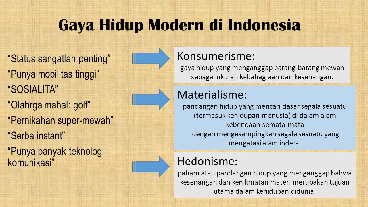 Gaya Hidup Modern di Indonesia