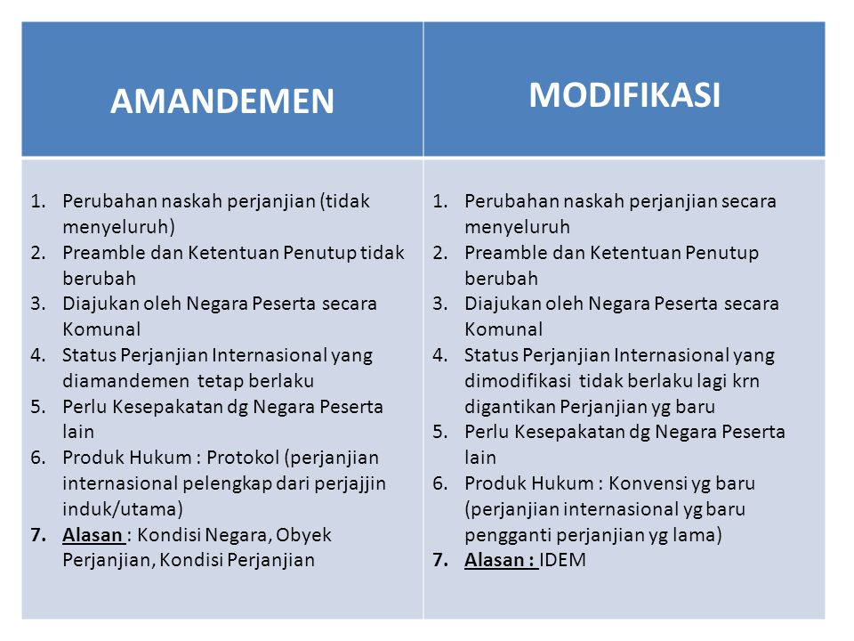 MODIFIKASI AMANDEMEN Perubahan naskah perjanjian (tidak menyeluruh)