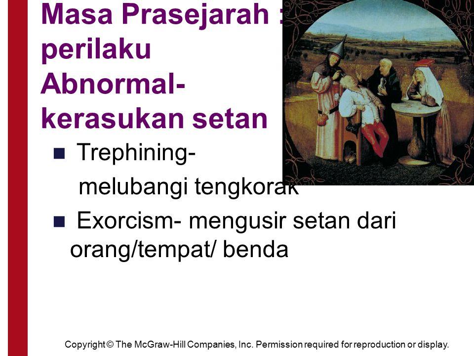 Masa Prasejarah : perilaku Abnormal- kerasukan setan