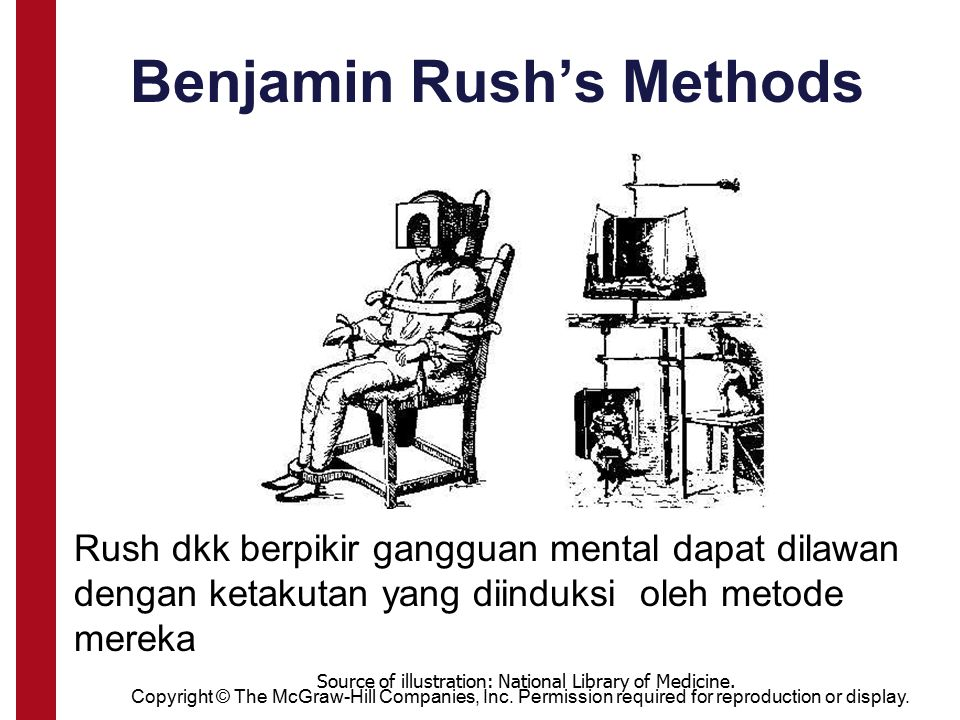 Benjamin Rush's Methods