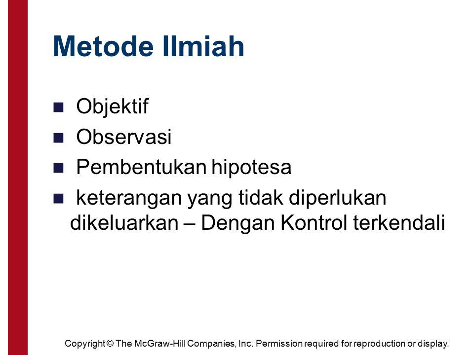Metode Ilmiah Objektif Observasi Pembentukan hipotesa
