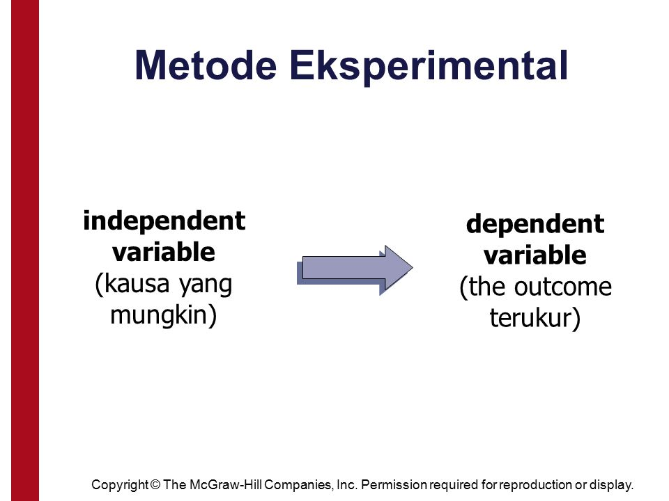 Metode Eksperimental independent variable dependent variable