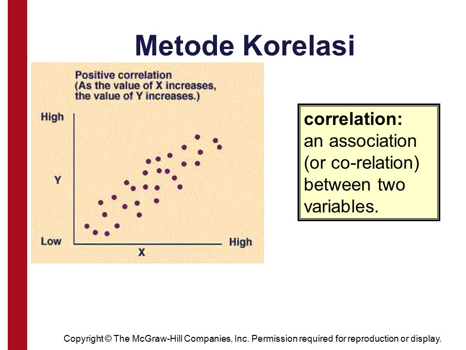 Metode Korelasi correlation: