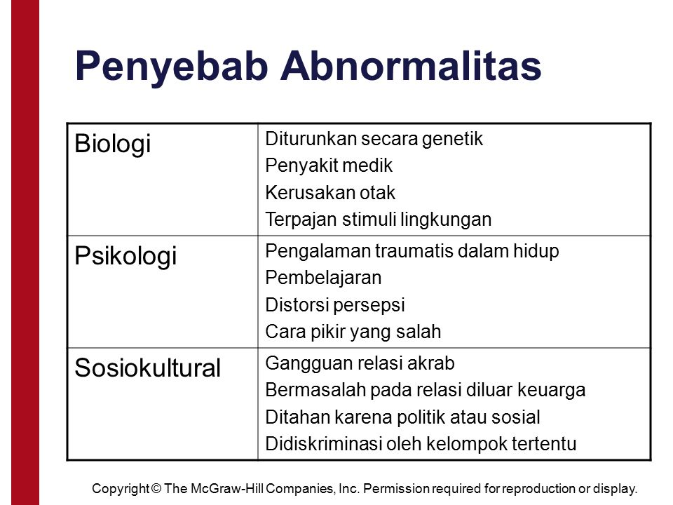 Penyebab Abnormalitas