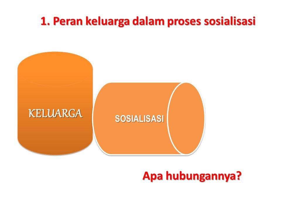 KELUARGA 1. Peran keluarga dalam proses sosialisasi Apa hubungannya