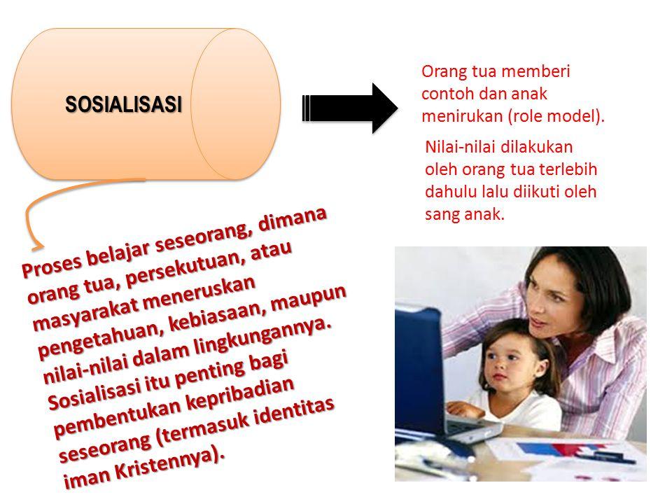 SOSIALISASI Orang tua memberi contoh dan anak menirukan (role model).
