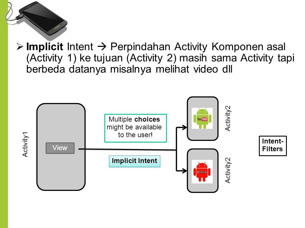 Implicit Intent  Perpindahan Activity Komponen asal (Activity 1) ke tujuan (Activity 2) masih sama Activity tapi berbeda datanya misalnya melihat video dll